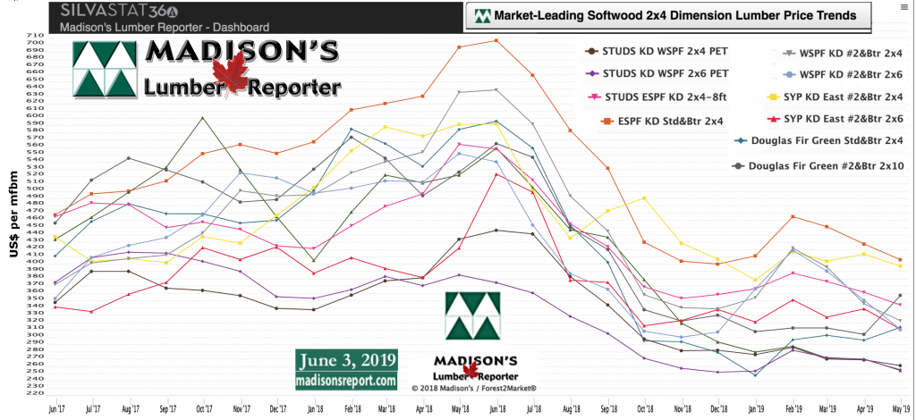 Softwood Lumber Movers & Shakers: green and KD Construction Framing Dimension Lumber Prices 2017 - MAY 2019