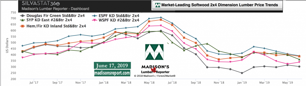 Softwood Lumber Movers & Shakers: green and KD Construction Framing Dimension Lumber Prices JUNE 2019