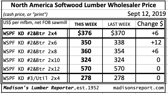 Western Spruce KD 2x4 to 2x12 #2&Btr prices Sept 2019