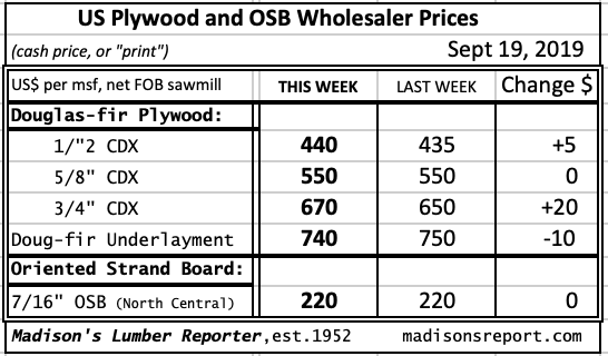 US Douglas-fir Plywood and OSB Prices: Sept 2019