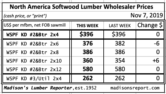 Screen-Western Spruce KD 2x4 to 2x12 #2&Btr prices Nov 2019Shot-2019-11-07-at-11.12.09-AM