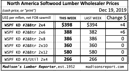 Western Spruce KD 2x4 to 2x12 #2&Btr prices Dec 2019