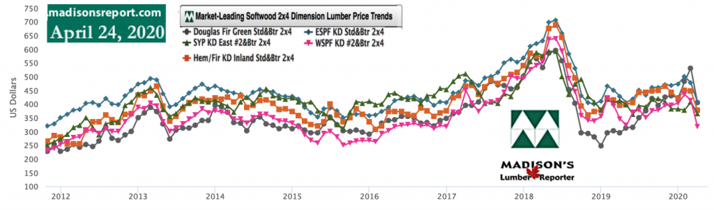 Softwood Lumber Movers & Shakers: green and KD Construction Framing Dimension Lumber Prices Apr 2020