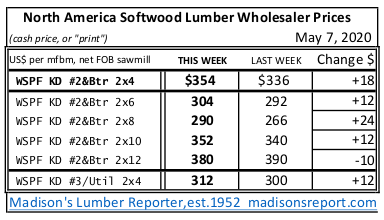 Western Spruce KD 2x4 to 2x12 #2&Btr prices May 8 2020