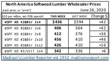 Western Spruce KD 2x4 to 2x12 #2&Btr prices JUNE 2020