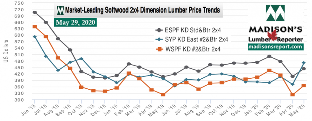 Western & Eastern Spruce-Pine-FIr and Southen Yellow Pine KD 2x4 #2&Btr prices MAY 2020