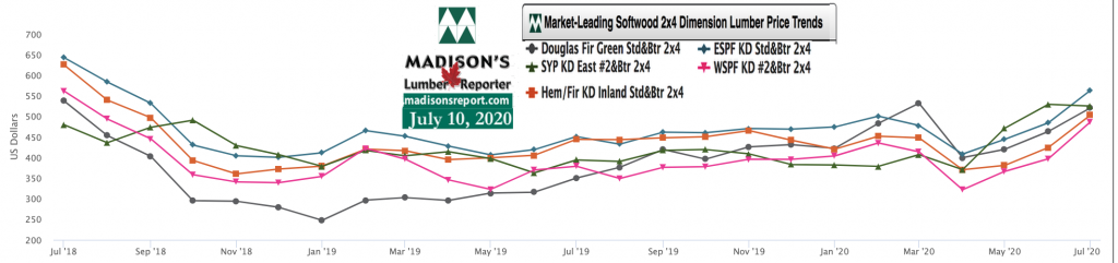 Softwood Lumber Movers & Shakers: green and KD Construction Framing Dimension Lumber Prices JULY 2020