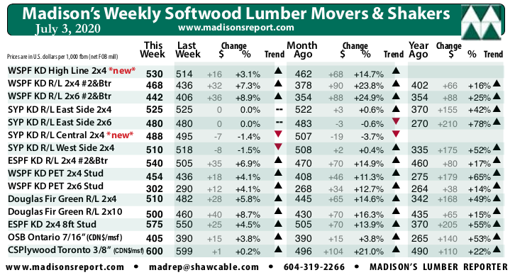 Madisons Lumber Reporter Weekly Price Chart: July 2020