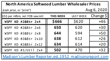 Western Spruce KD 2x4 to 2x12 #2&Btr prices AUG 2020