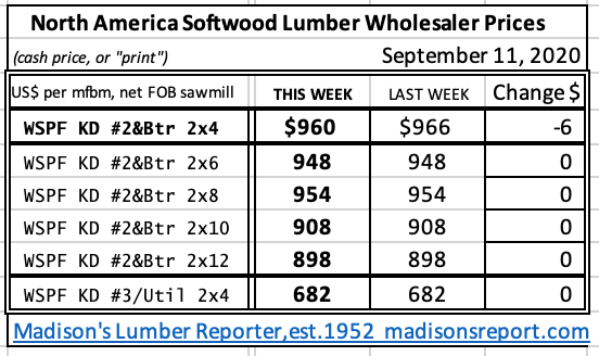 Western Spruce KD 2x4 to 2x12 #2&Btr prices SEPT 2020
