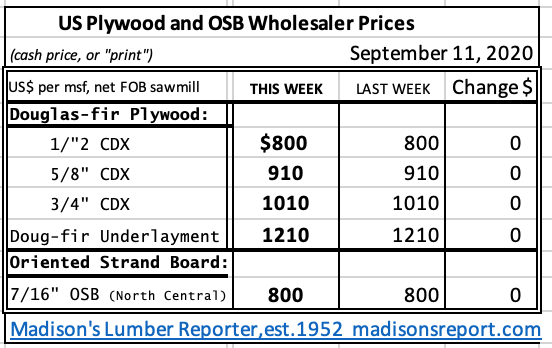 US Plywood and OSB Prices Sept 2020