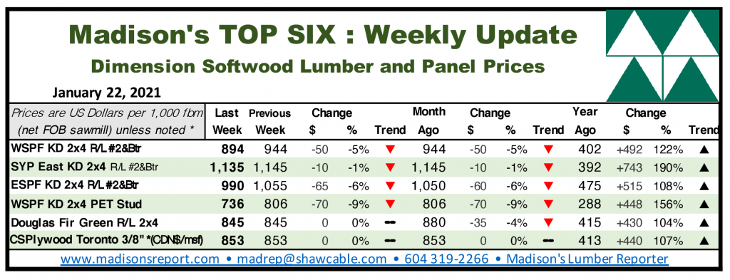 Madison's Softwood Lumber Benchark green and KD Construction Framing Dimension Softwood Lumber and Panel Prices JAN 2021
