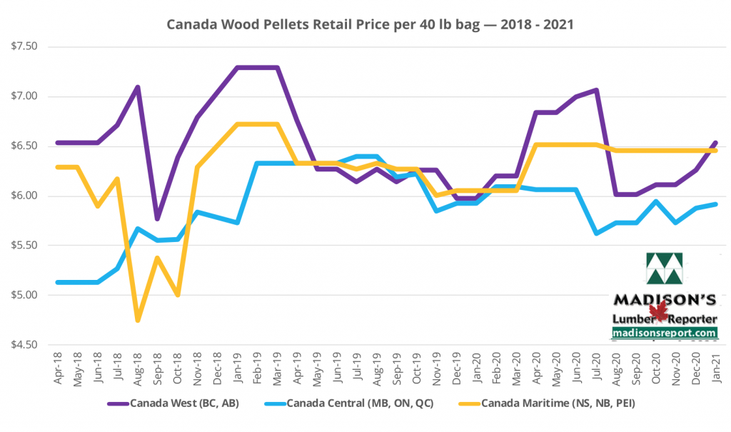 Madison's Heating Wood Pellet Prices: JAN 2021