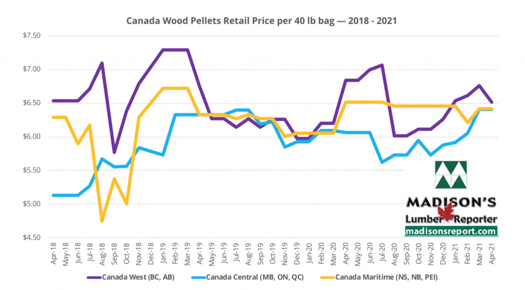 Madison's Heating Wood Pellet Prices: APR 2021