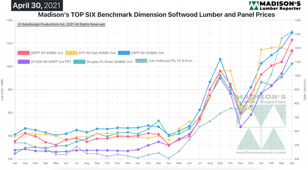 Madison's Softwood Lumber Benchark green and KD Construction Framing Dimension Softwood Lumber Prices APR 2021