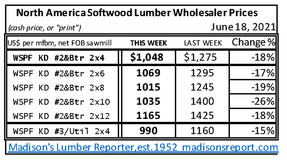 Western Spruce KD 2x4 to 2x12 #2&Btr prices JUNE 2021
