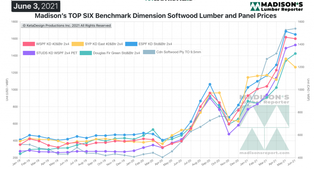Madison's Softwood Lumber Benchark green and KD Construction Framing Dimension Softwood Lumber Prices JUNE 2021