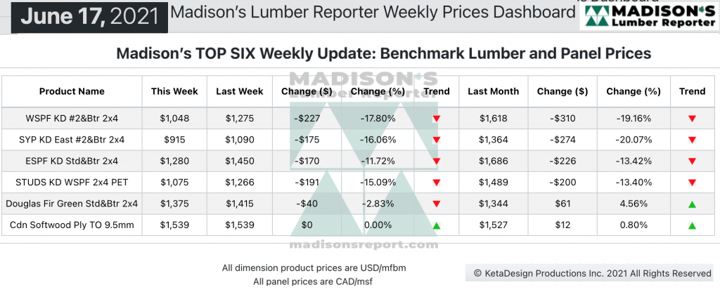 Madison's Softwood Lumber Benchark green and KD Construction Framing Dimension Softwood Lumber and Panel Prices JUNE 2021