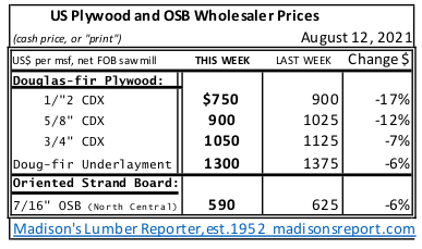 US Plywood and OSB Wholesaler Prices: AUGUST 2021