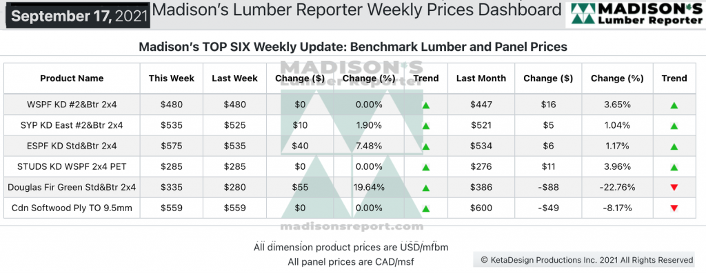 Madison's Softwood Lumber Benchark green and KD Construction Framing Dimension Softwood Lumber and Panel Prices SEPT 2021